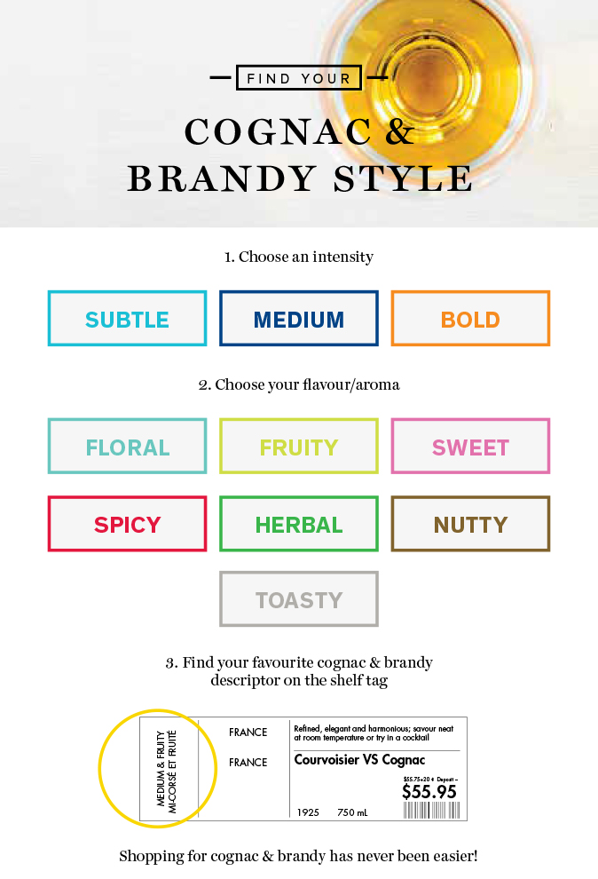 Find your cognac and brandy style