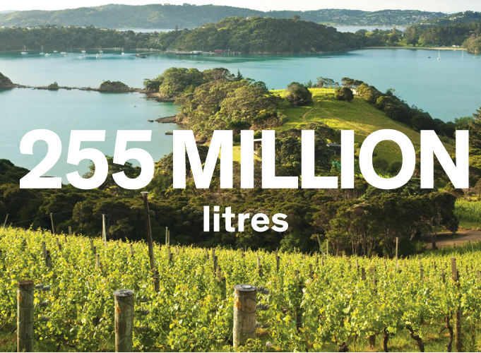 255 million litres