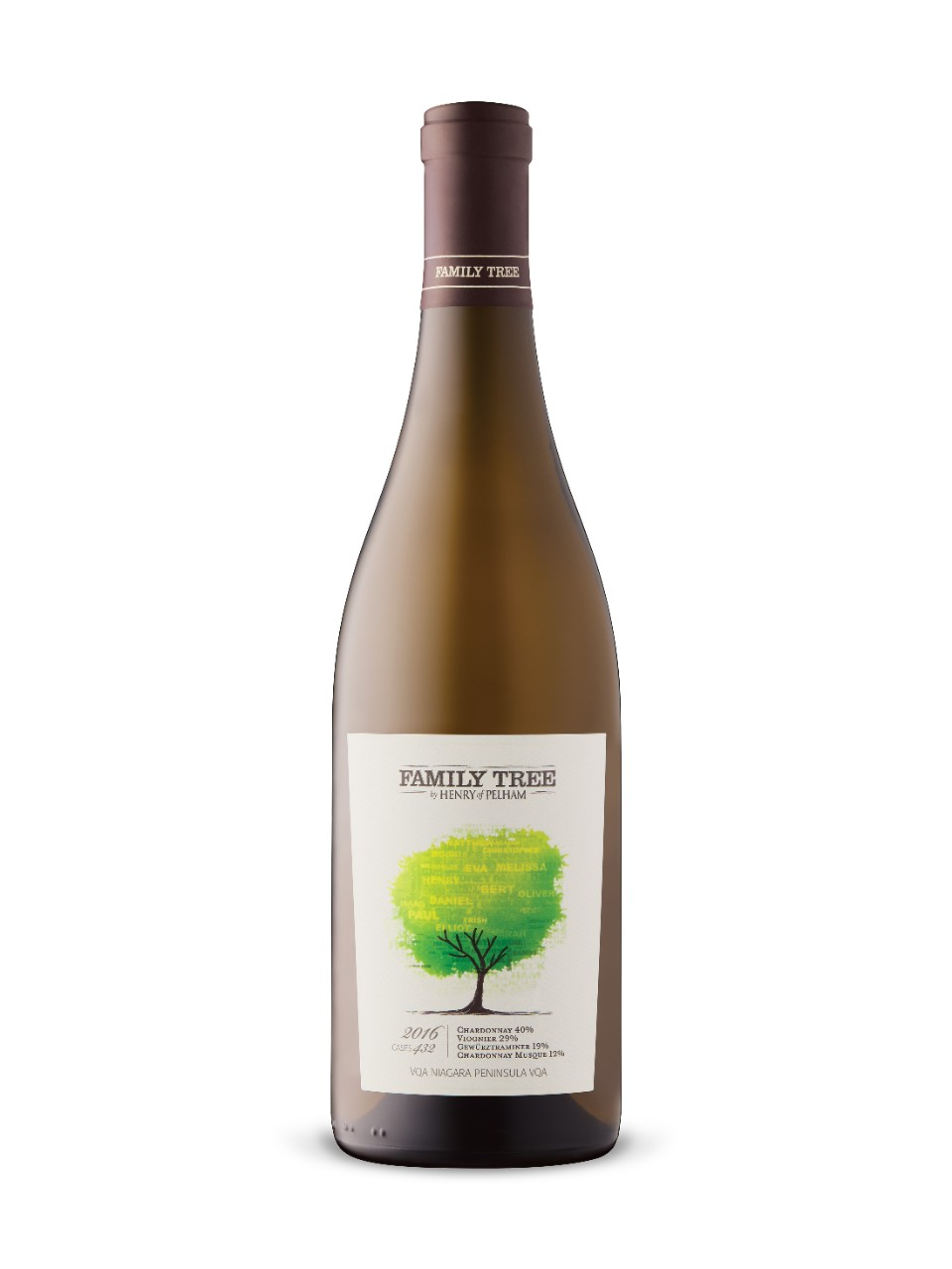 Family Tree Blanc Henry of Pelham 2013